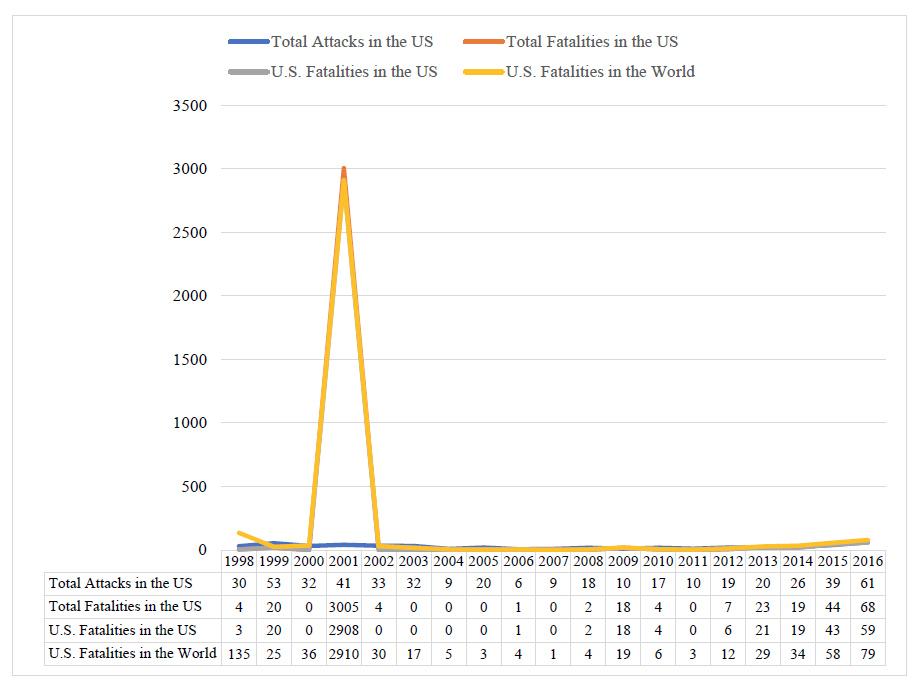 https://csis-website-prod.s3.amazonaws.com/s3fs-public/180723_graph_1.jpg?81IQasO4wBD0mQDuTBKXloab0urP6jLS