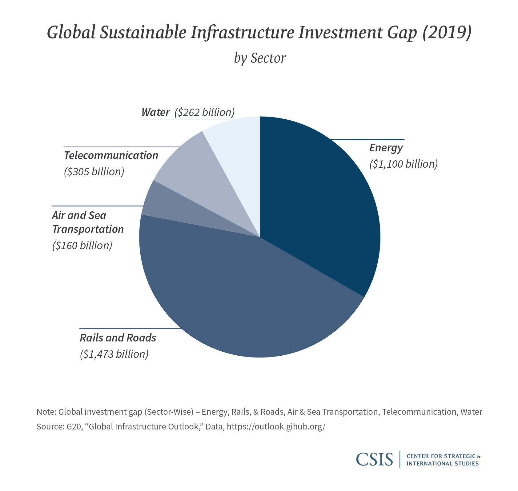 Off centered infrastructure investment standard life dividend reinvestment program